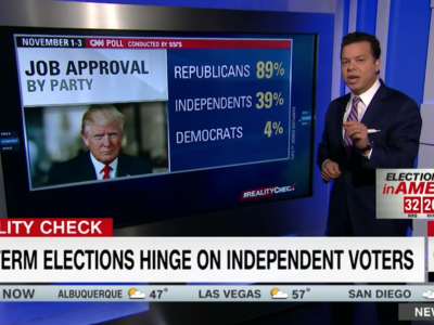 John Avlon Midterms Hinge on These Voters  – Reality Check with John Avlon – CNN