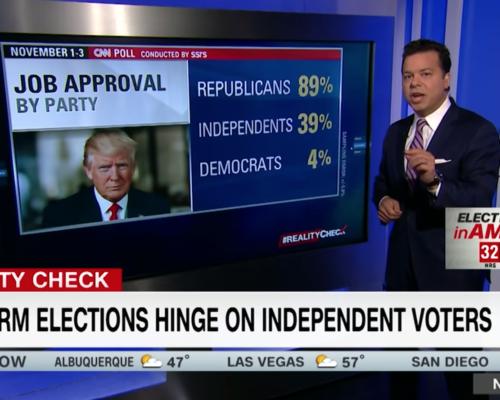 John Avlon Midterms Hinge on These Voters  – Reality Check with John Avlon – CNN