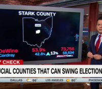 John Avlon The Counties That Can Swing Elections – Reality Check with John Avlon – CNN