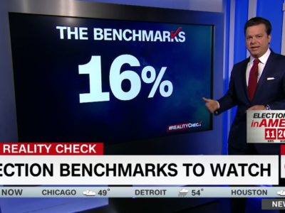 John Avlon Election benchmarks to watch today – Reality Check with John Avlon – CNN