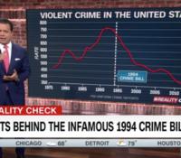 John Avlon Avlon Fact-Checks Biden on This 1994 Crime Bill – CNN