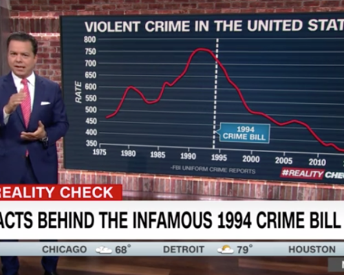 John Avlon Avlon Fact-Checks Biden on This 1994 Crime Bill – CNN