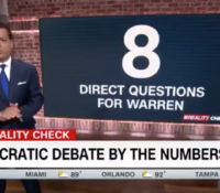 John Avlon Democratic Debate By the Numbers – CNN