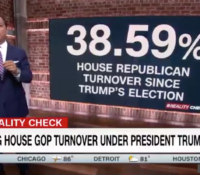 John Avlon Stunning House Turnover Under President Trump – CNN