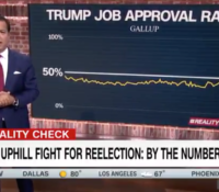 John Avlon Trump's Uphill Battle for Reelection – CNN