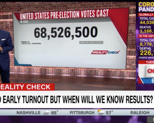 John Avlon John Avlon Breaks Down Early Voting Turnout – CNN