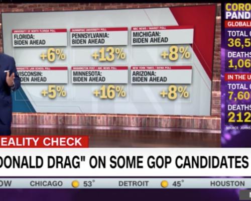 John Avlon Donald Trump Is a Drag on the Ticket – CNN