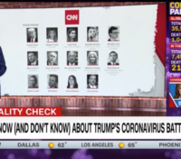 John Avlon The White House is a Covid-19 Hotspot – CNN