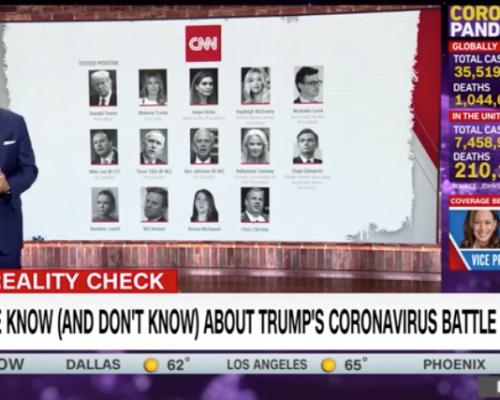 John Avlon The White House is a Covid-19 Hotspot – CNN