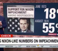 John Avlon Trump's Nixon-Like Numbers on Impeachment – CNN
